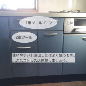 キッチン引き出し